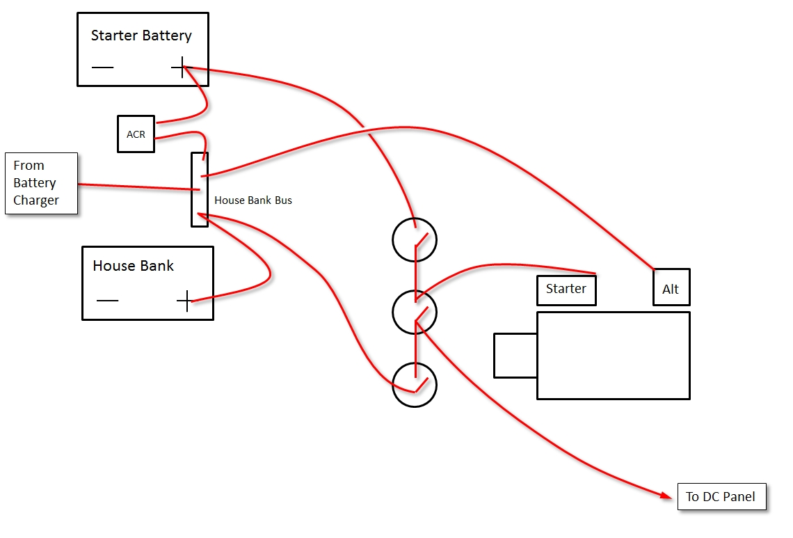 Acr Alternator Wiring Diagram Archive Of Automotive Ln106 Connection To Batteries Sailboatowners Com Forums Rh Car Lucas 16acr