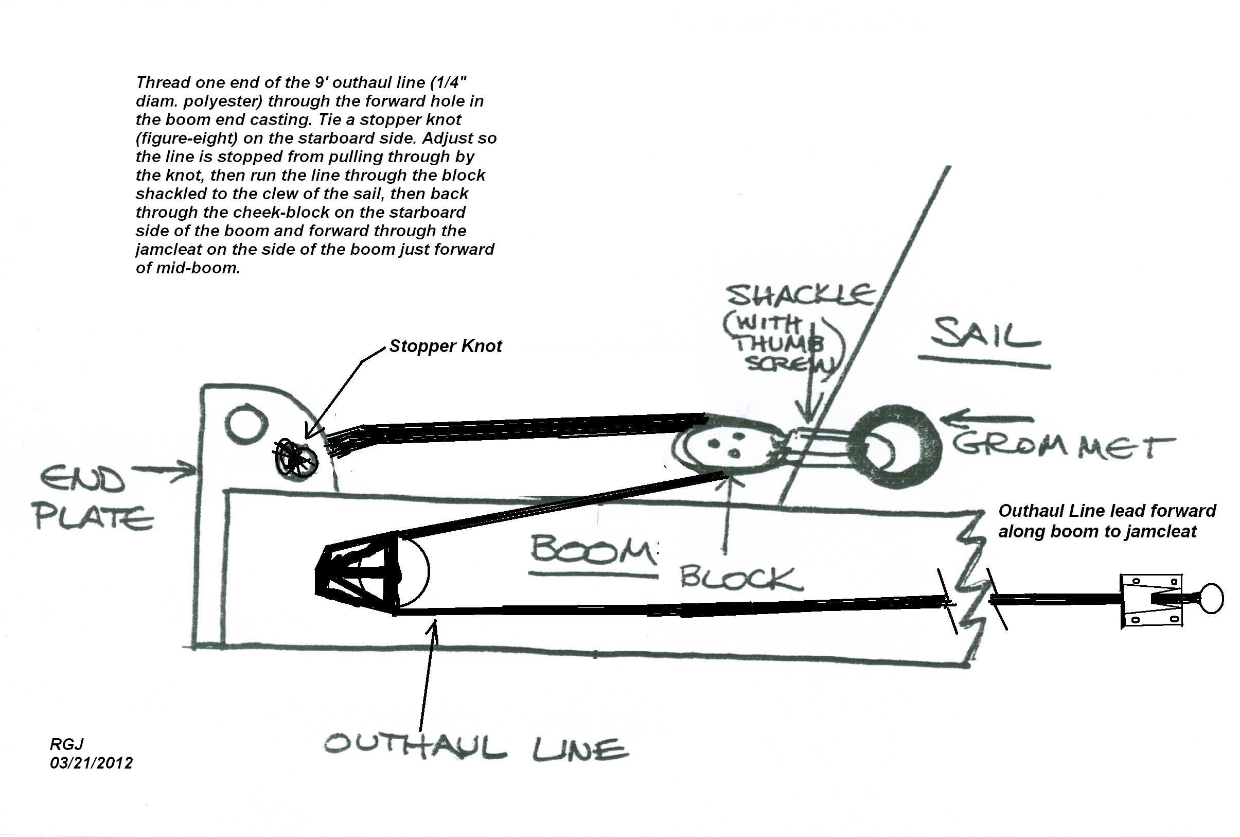 Daysailer 2: clew outhaul cleat? | SailboatOwners com Forums