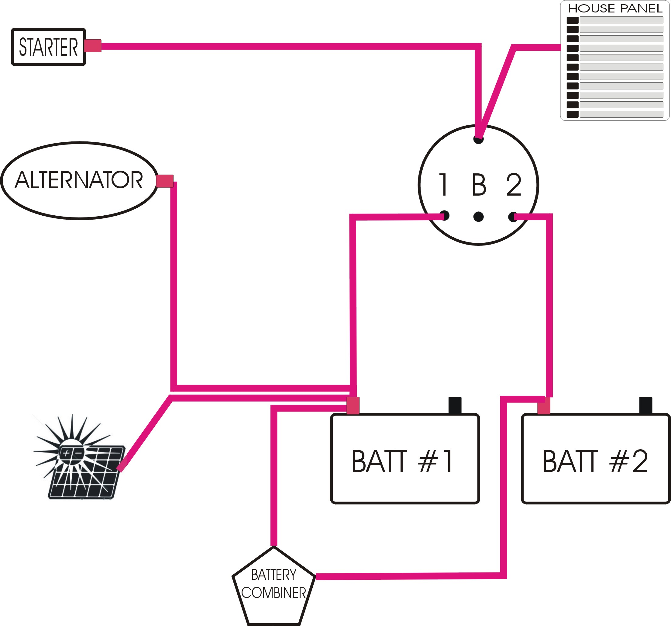 battery charging sailboatowners com forums Basic Electrical Wiring Diagrams at eliteediting.co