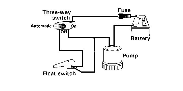 bilge pump float switch wiring diagram 38 wiring diagram Wiring 3 Wire Well Pump Boat Wiring For Dummies
