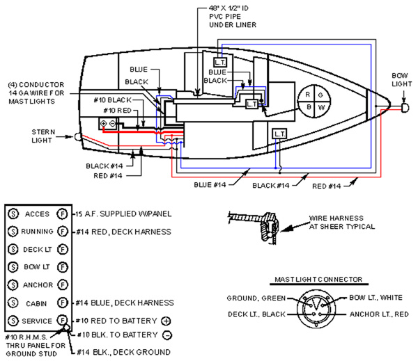 Basic Boat Wiring Harness : No electricity sailboatowners forums