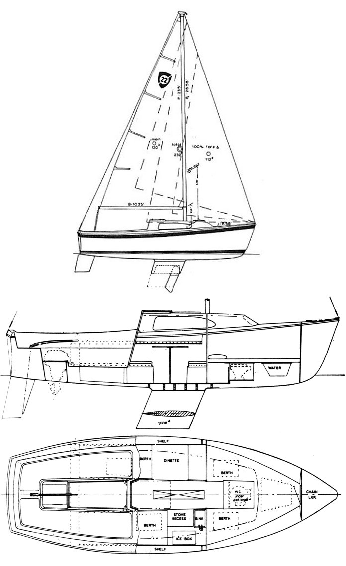 Columbia 22 Manual Blueprints Sailboatowners Com Forums