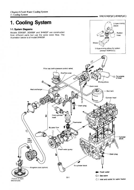 yanmar marine diesel engine wiring diagram