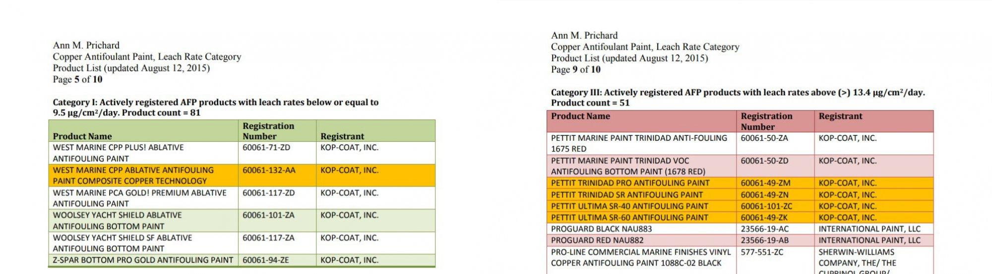 copper leach rate comparison.jpg