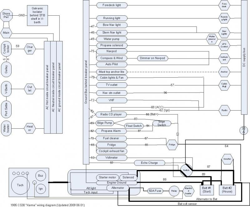 wire labelling sailboatowners com forums Basic Electrical Wiring Diagrams at eliteediting.co