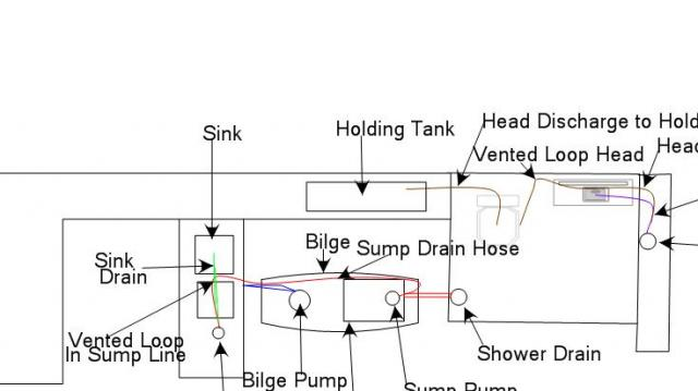 sink drain diagram catalina 30 complete wiring diagrams u2022 rh oldorchardfarm co