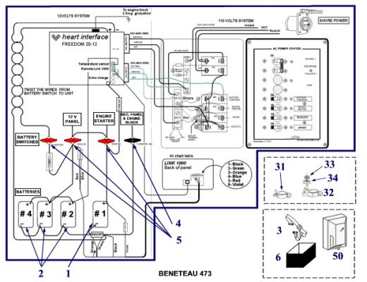 simple beneteau 473 electrical diagram sailboatowners com forums westerbeke generator wiring diagram at alyssarenee.co