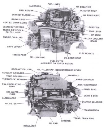 1967 Pontiac Lemans Wiring Diagram