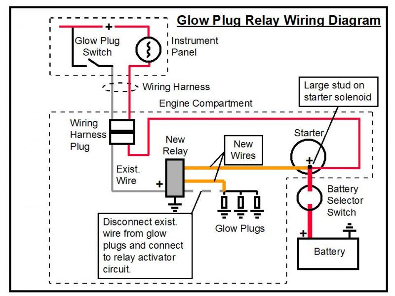suitable relay for glow plug circuit m 25 sailboatowners com forums rh forums sailboatowners com 6.2 glow plug relay wiring wiring diagram glow plug relay 7.3