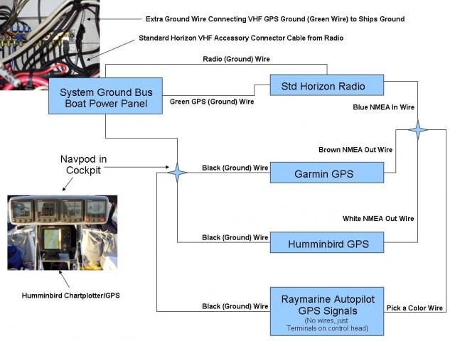 confusing nmea wirring sailboatowners com forums Basic Electrical Wiring Diagrams at eliteediting.co