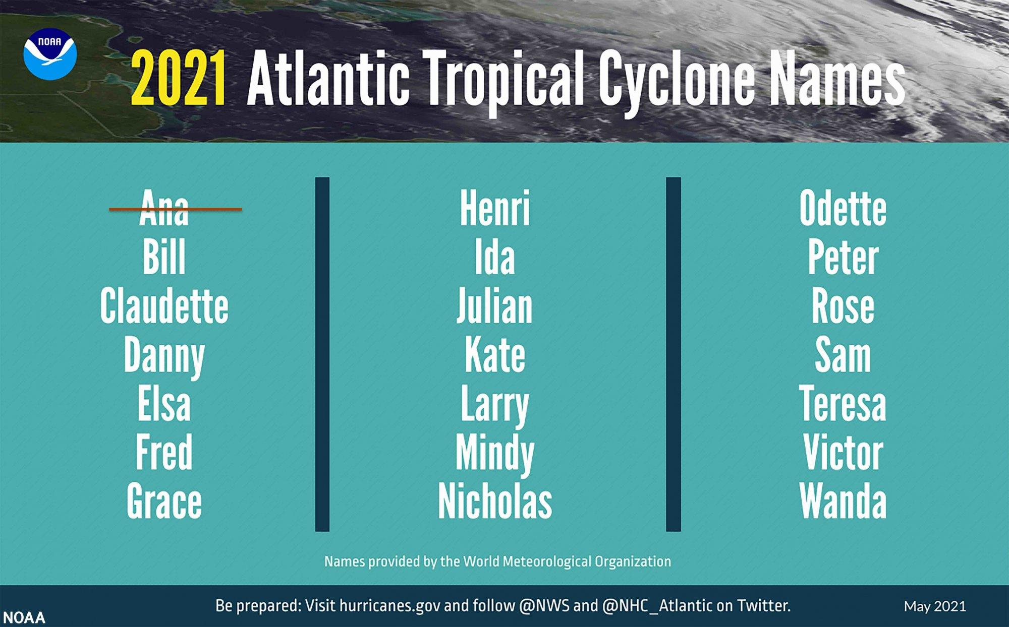 GRAPHIC-2021-Hurricane-Outlook-names-052021-5333x3317-highres.jpg