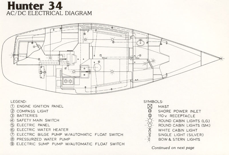 electrical & plumbing diagrams hunter 34 sailboatowners com forums sailboat wiring diagram at n-0.co