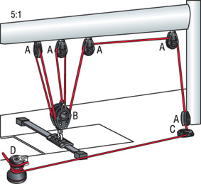 harken mainsheet system with dedicated winch.jpg