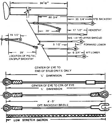 Looking for an owners manual for c22 sailboatowners com forums on catalina 22 wiring diagram Catalina 22 Wire Size Scooter Wiring Diagram