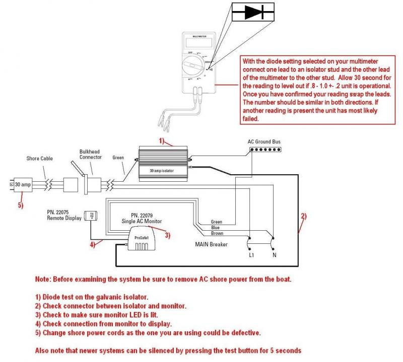 galvanic isolator trips dockside breaker sailboatowners com forums Isolator Wiring-Diagram Block at bayanpartner.co
