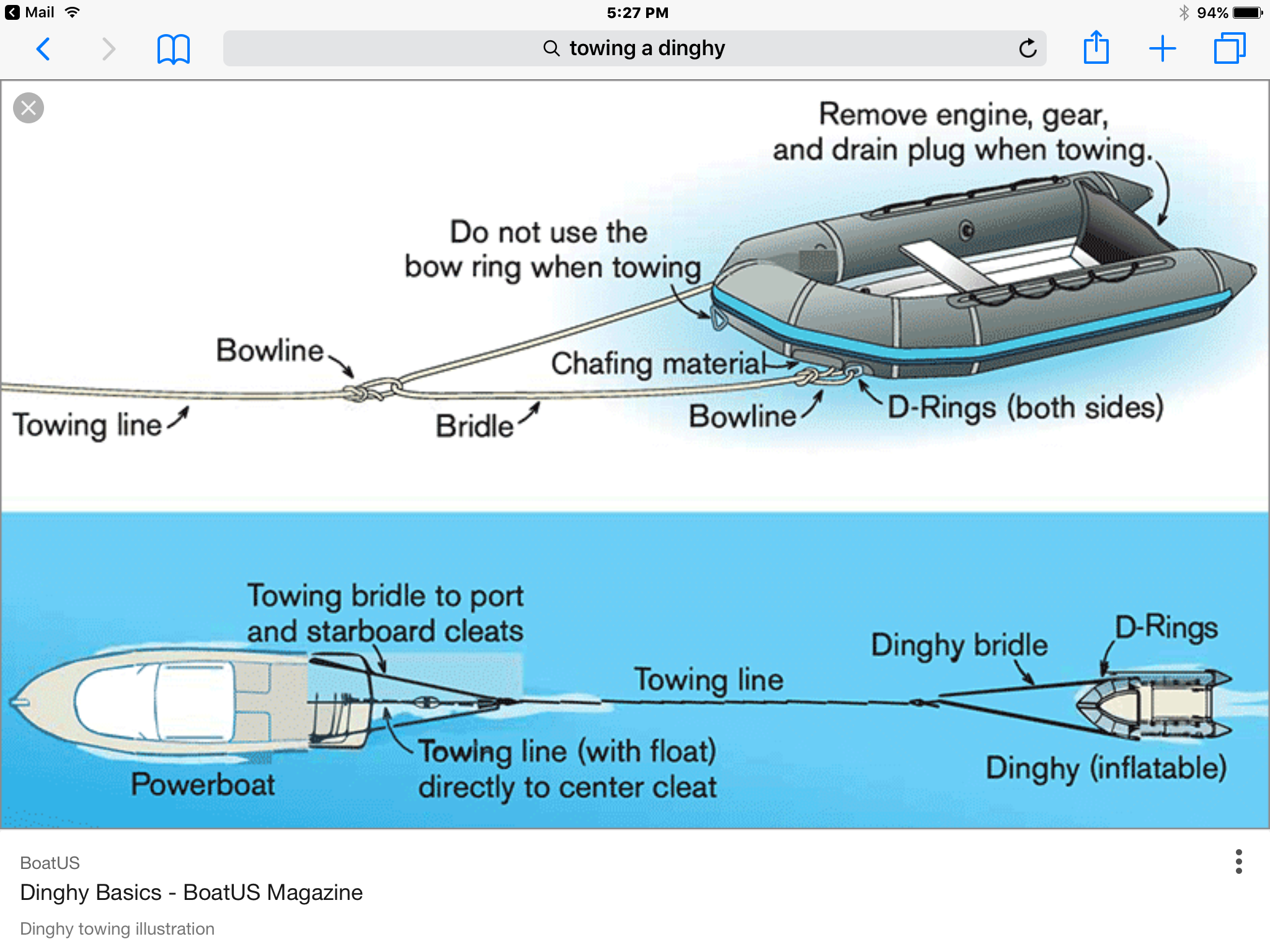 dinghy towing sailboatowners com forums tow daddy at Dinghy Towing Harness
