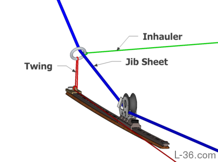 low_friction_rings_twing1.png