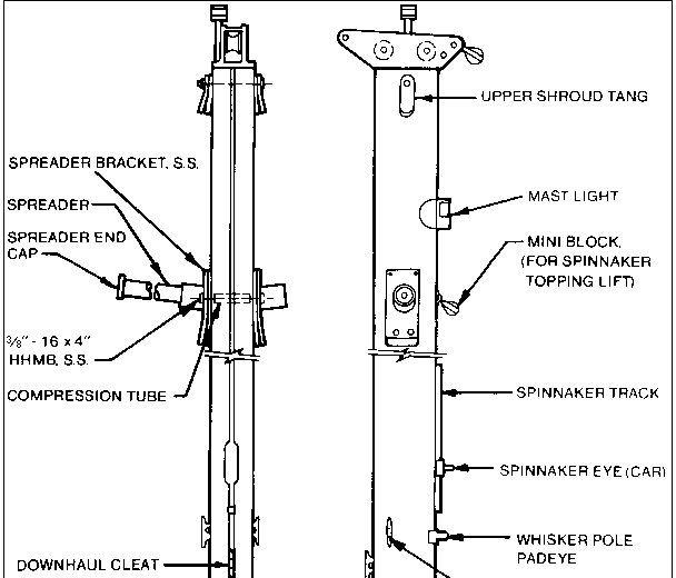 Mast Wiring Question Sailboatowners Forums on ford distributor diagrams