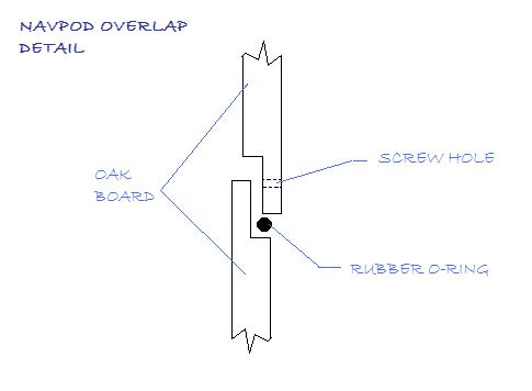 home made navpod sailboatowners com forums Hunter Fan Switch Wiring Diagram at virtualis.co