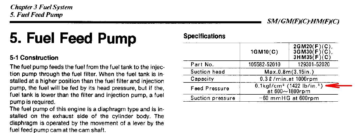 Pump Pressure.JPG