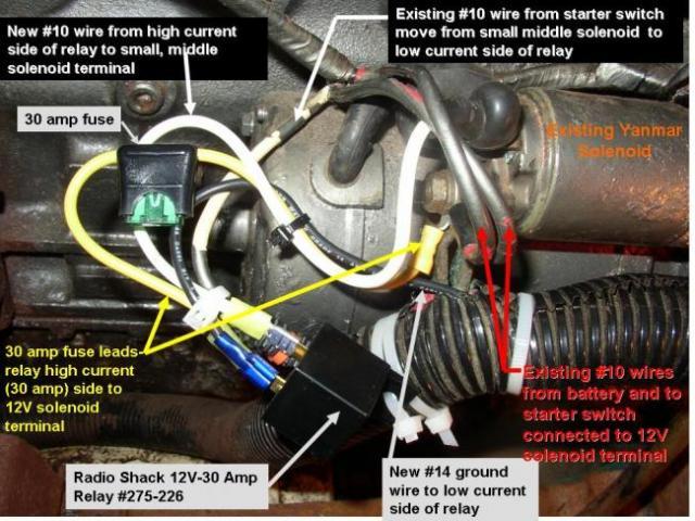 yanmar starter motor diagram yanmar image wiring yanmar starter redux sailboatowners com forums on yanmar starter motor diagram