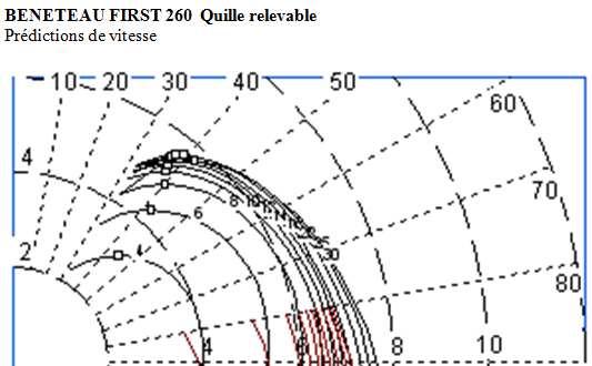 VPP 260-upwind.jpg